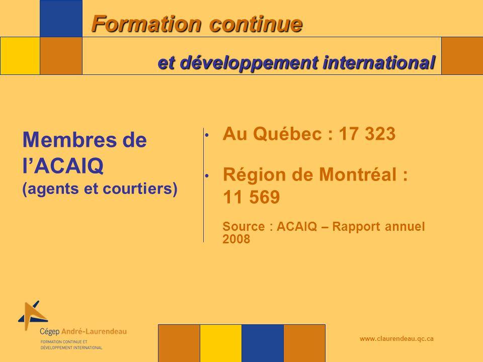 Membres de l'ACAIQ (agents et courtiers)