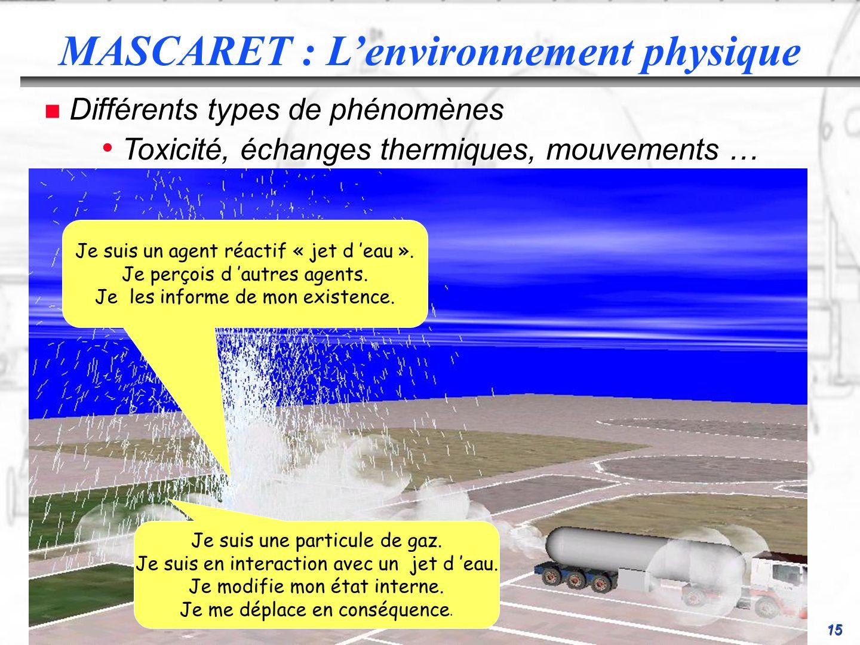 MASCARET : L'environnement physique