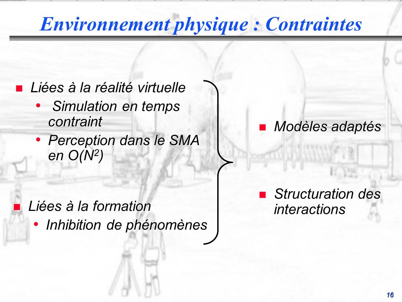 Environnement physique : Contraintes