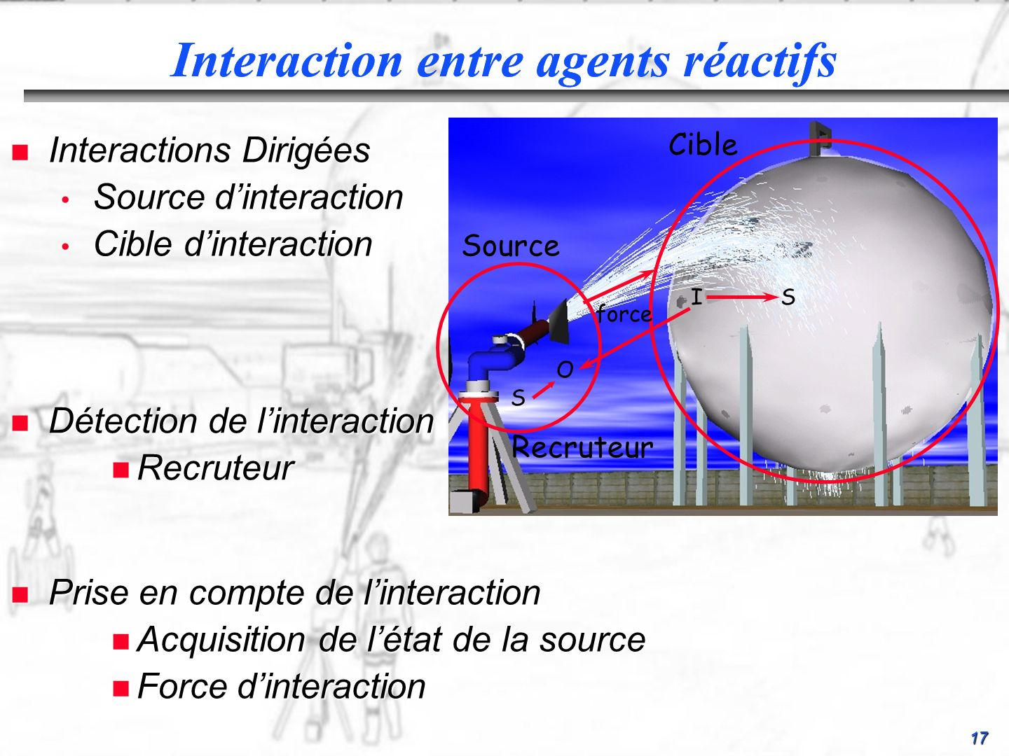 Interaction entre agents réactifs Interaction entre agents réactifs