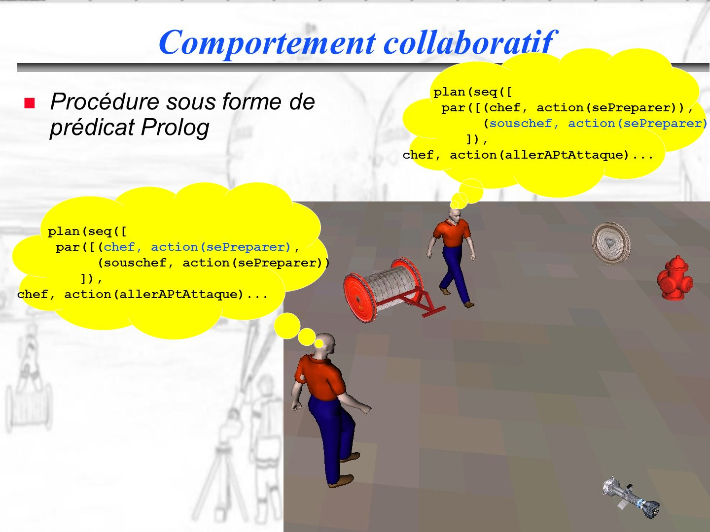 Comportement collaboratif