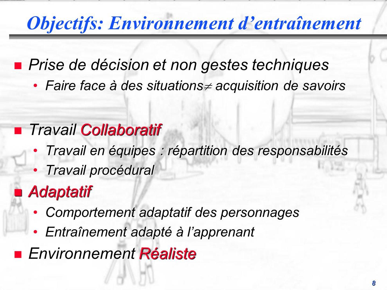 Objectifs: Environnement d'entraînement