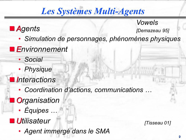 Les Systèmes Multi-Agents