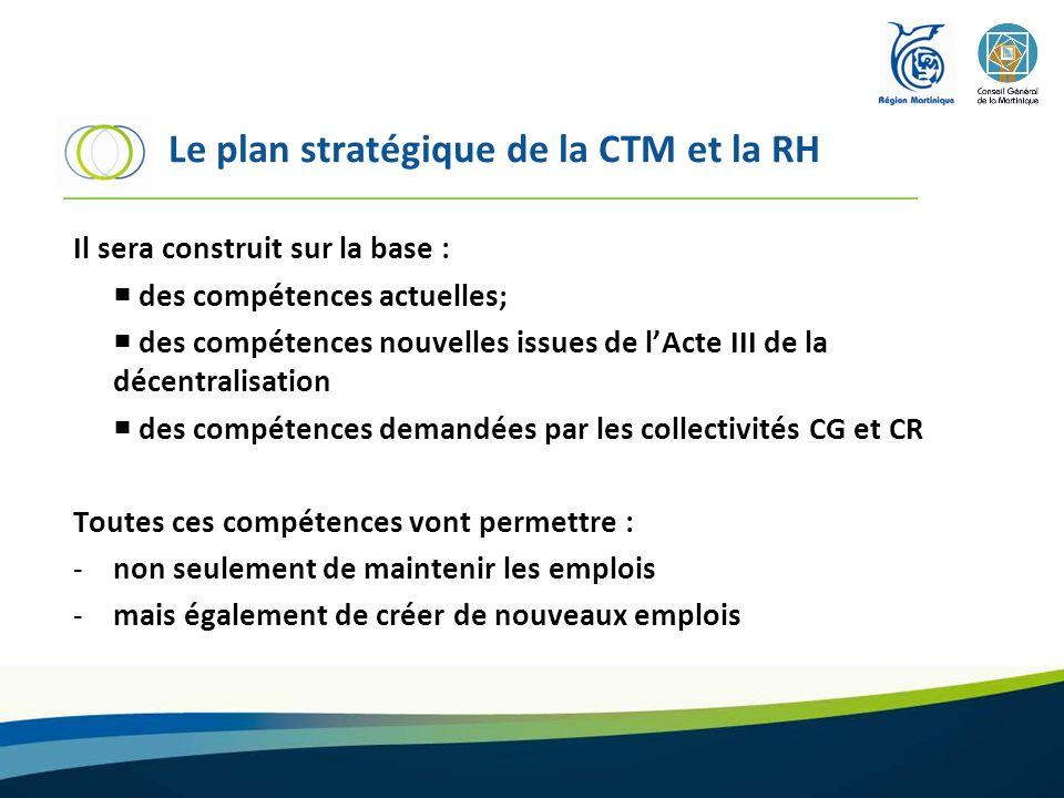 Le plan stratégique de la CTM et la RH