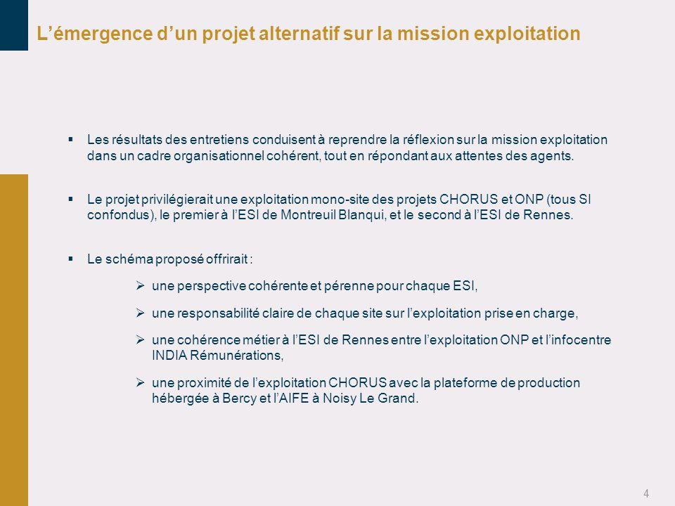 L'émergence d'un projet alternatif sur la mission exploitation