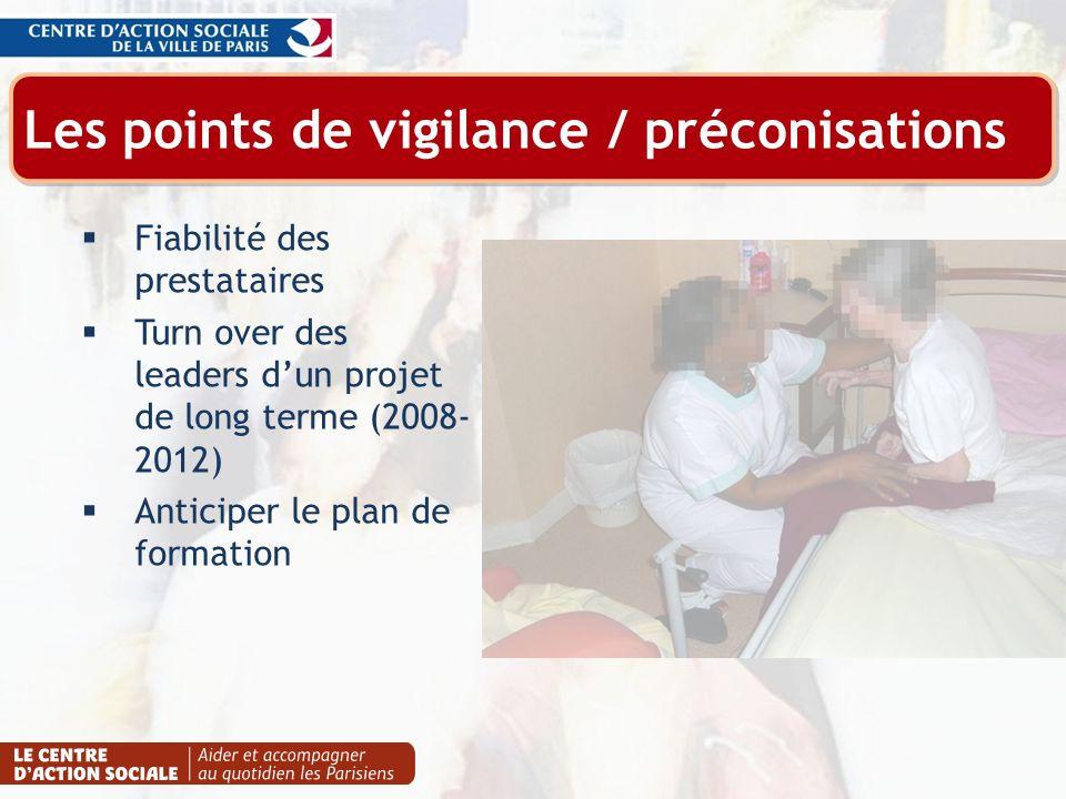 Les points de vigilance / préconisations