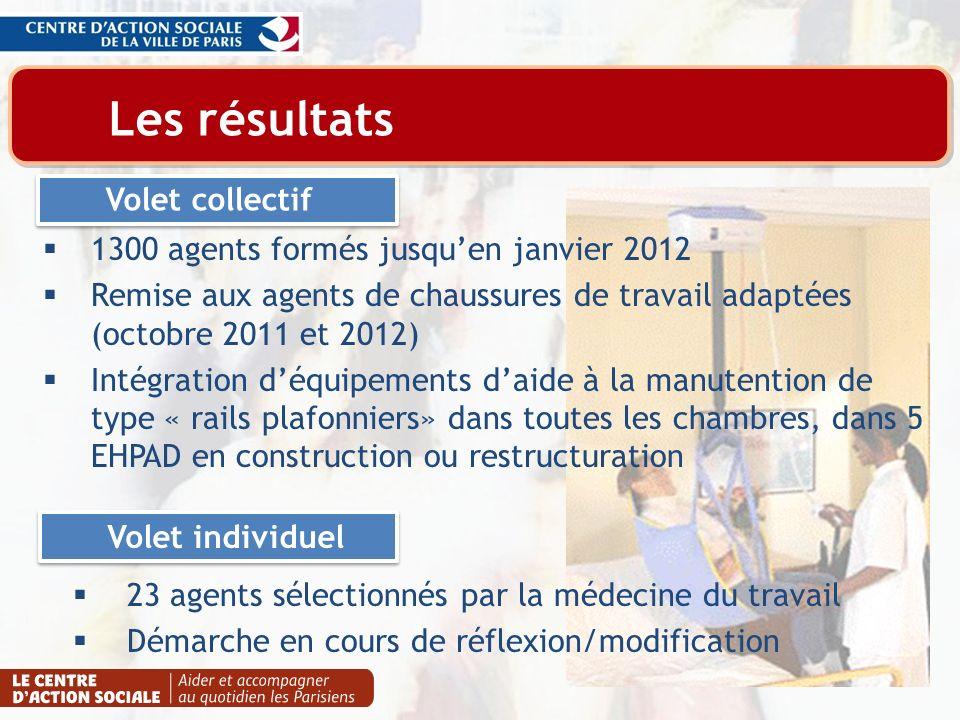 Les résultats Volet collectif 1300 agents formés jusqu'en janvier 2012