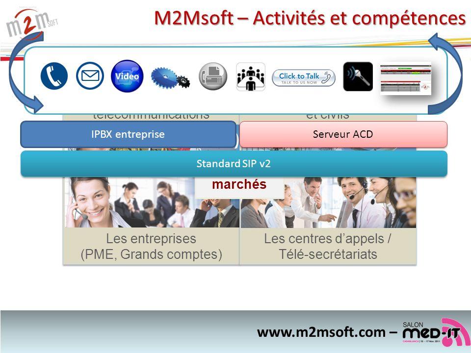 M2Msoft – Activités et compétences
