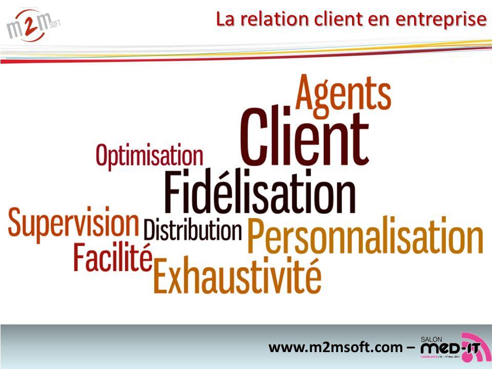 La relation client en entreprise