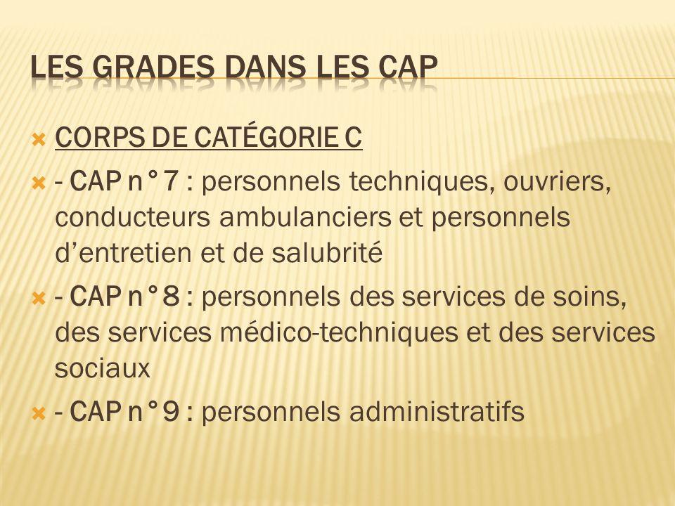 Les grades dans les cap CORPS DE CATÉGORIE C
