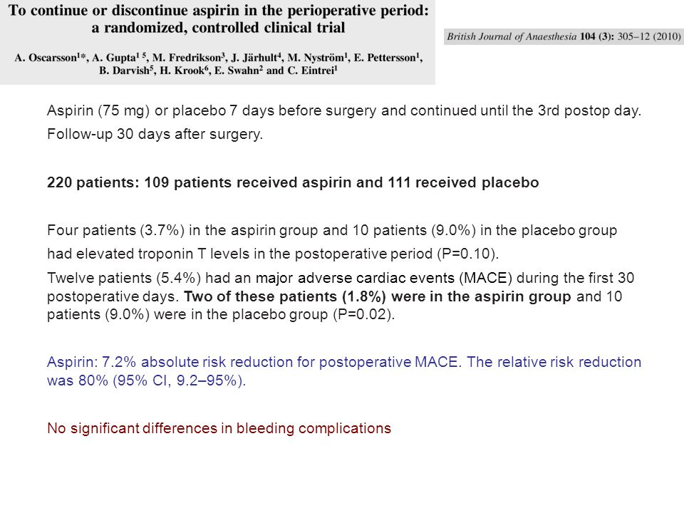 Aspirin (75 mg) or placebo 7 days before surgery and continued until the 3rd postop day.