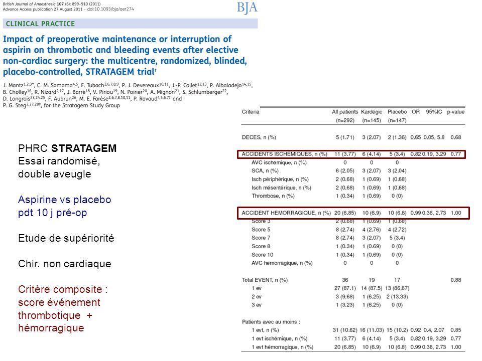 PHRC STRATAGEM Essai randomisé, double aveugle. Aspirine vs placebo pdt 10 j pré-op. Etude de supériorité.