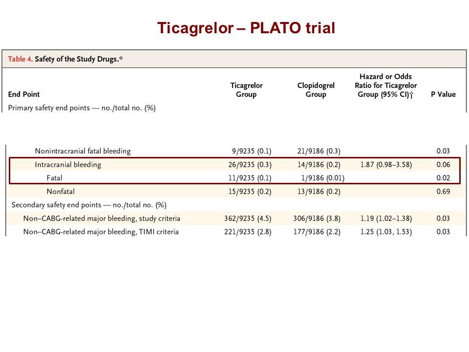 Ticagrelor – PLATO trial