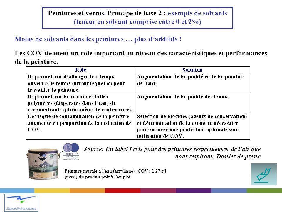 Peintures et vernis. Principe de base 2 : exempts de solvants (teneur en solvant comprise entre 0 et 2%)