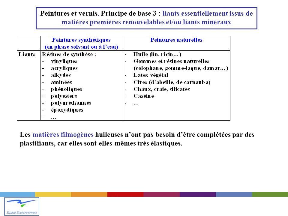 Peintures et vernis. Principe de base 3 : liants essentiellement issus de matières premières renouvelables et/ou liants minéraux