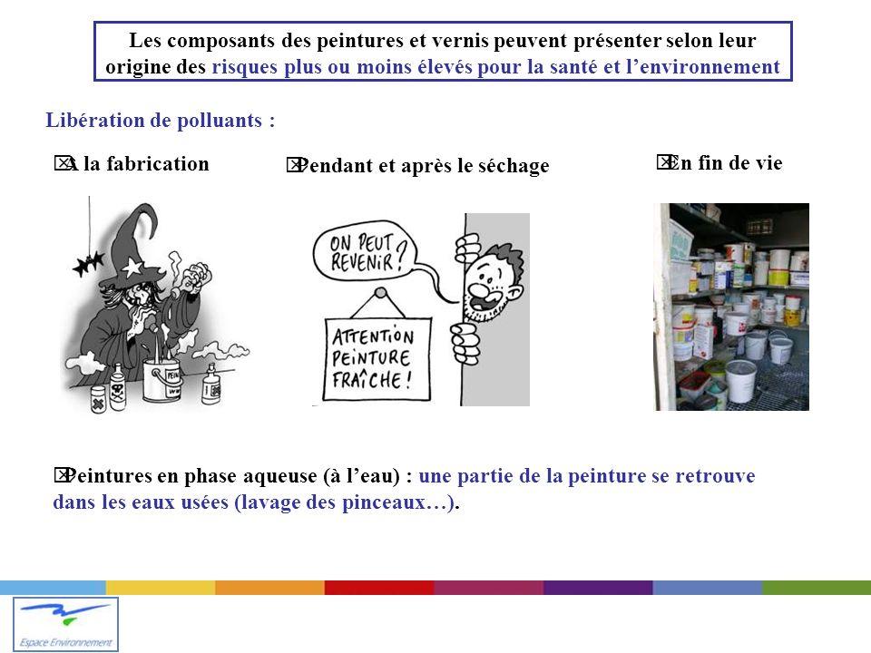 Libération de polluants :