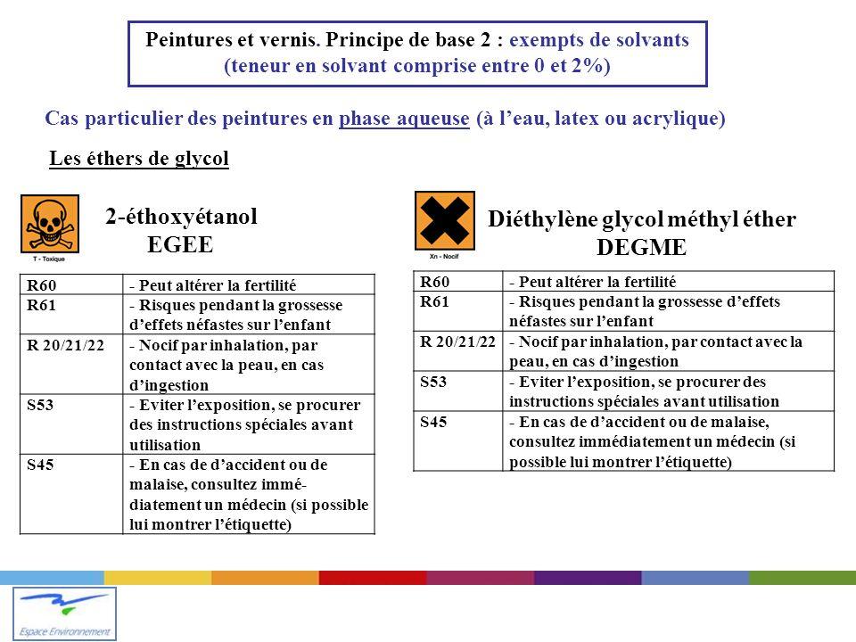 Diéthylène glycol méthyl éther
