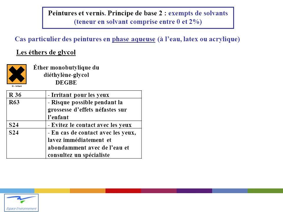 Éther monobutylique du diéthylène-glycol