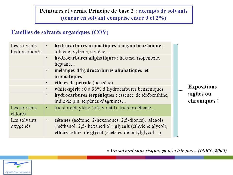 Familles de solvants organiques (COV)