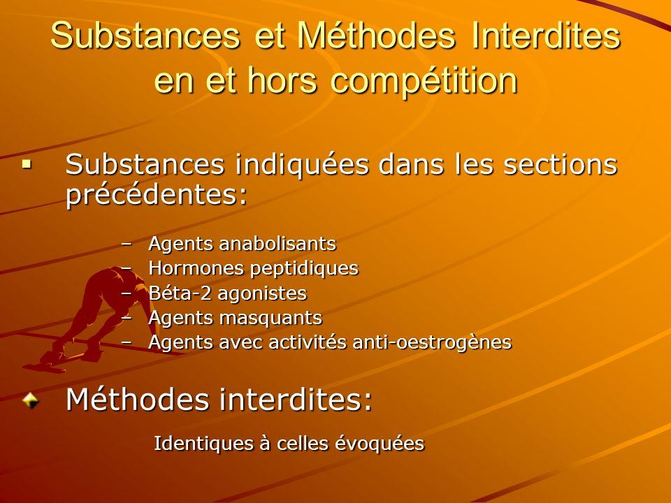 Substances et Méthodes Interdites en et hors compétition