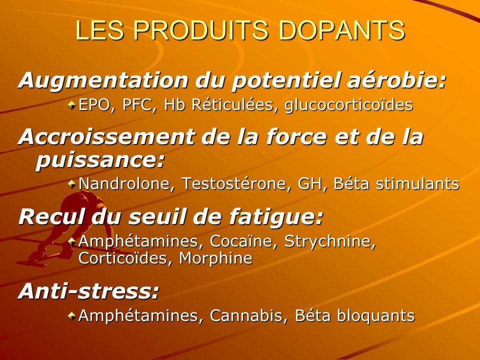 LES PRODUITS DOPANTS Augmentation du potentiel aérobie: