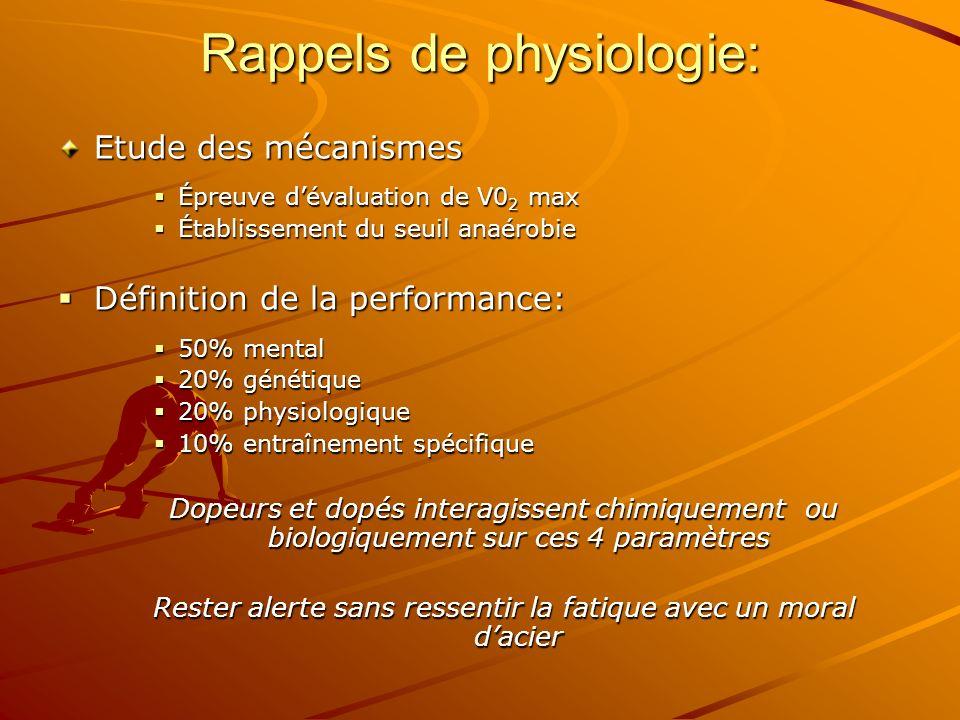 Rappels de physiologie: