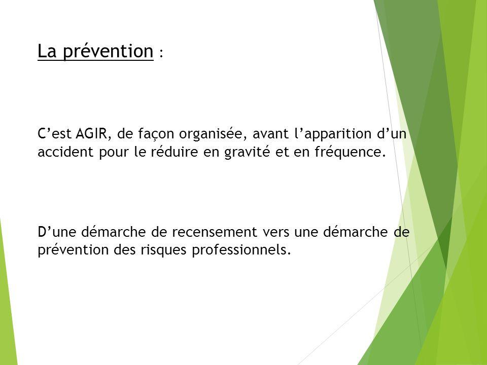 La prévention : C'est AGIR, de façon organisée, avant l'apparition d'un accident pour le réduire en gravité et en fréquence.