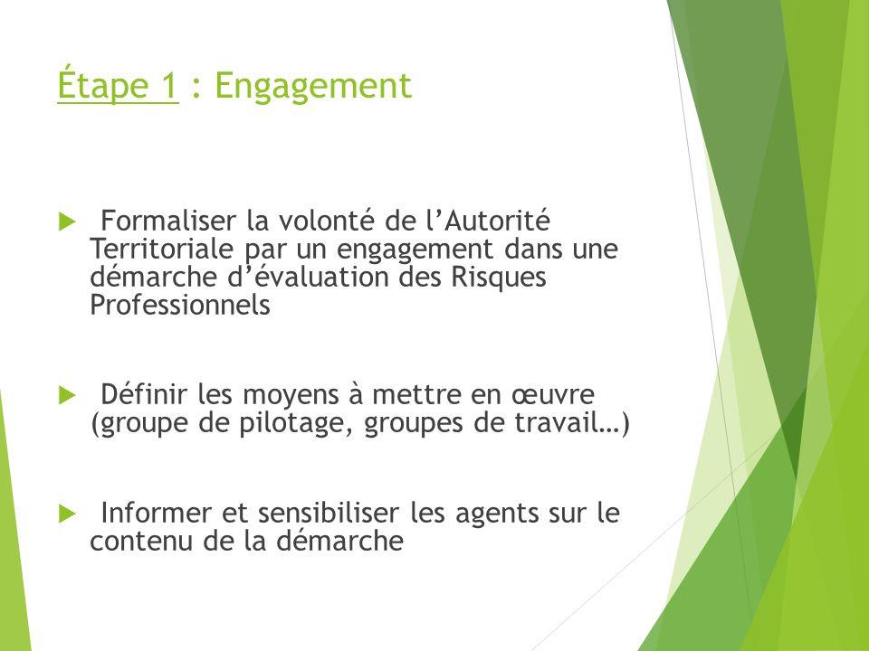 Étape 1 : Engagement Formaliser la volonté de l'Autorité Territoriale par un engagement dans une démarche d'évaluation des Risques Professionnels.