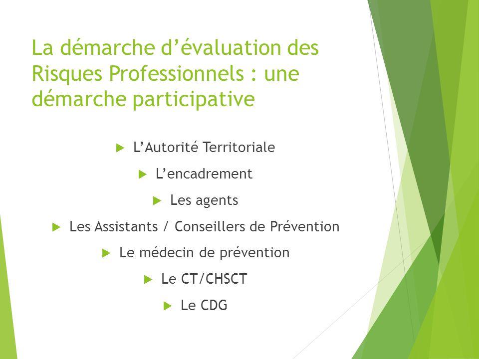 La démarche d'évaluation des Risques Professionnels : une démarche participative