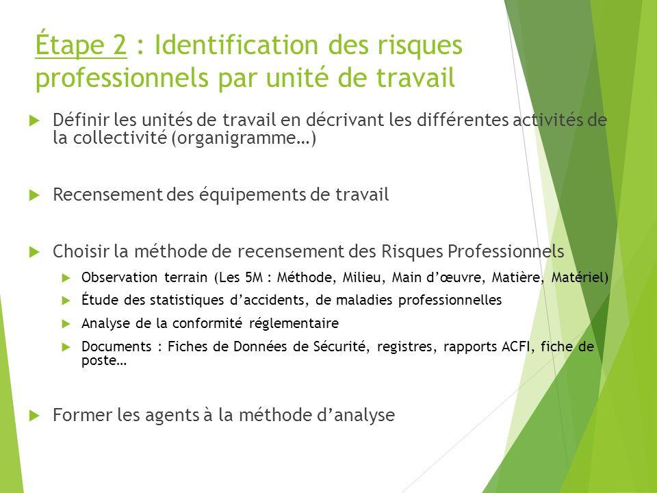 Étape 2 : Identification des risques professionnels par unité de travail