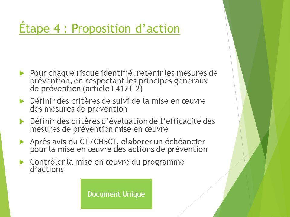 Étape 4 : Proposition d'action
