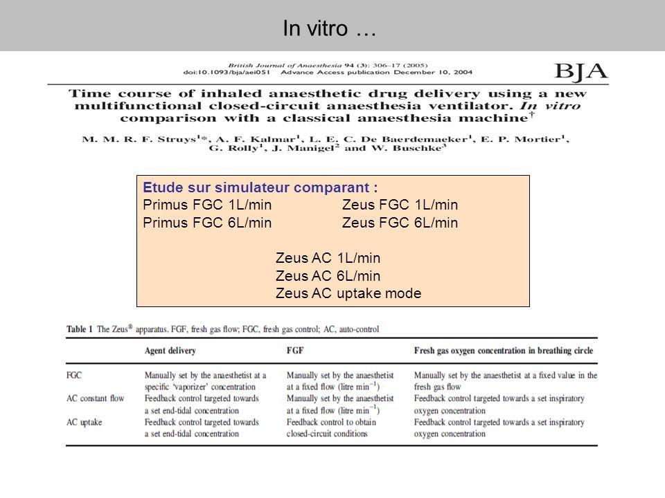 In vitro … Etude sur simulateur comparant :