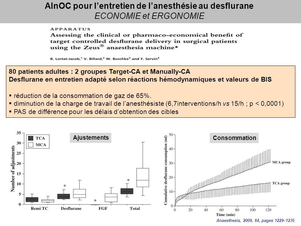 AInOC pour l'entretien de l'anesthésie au desflurane