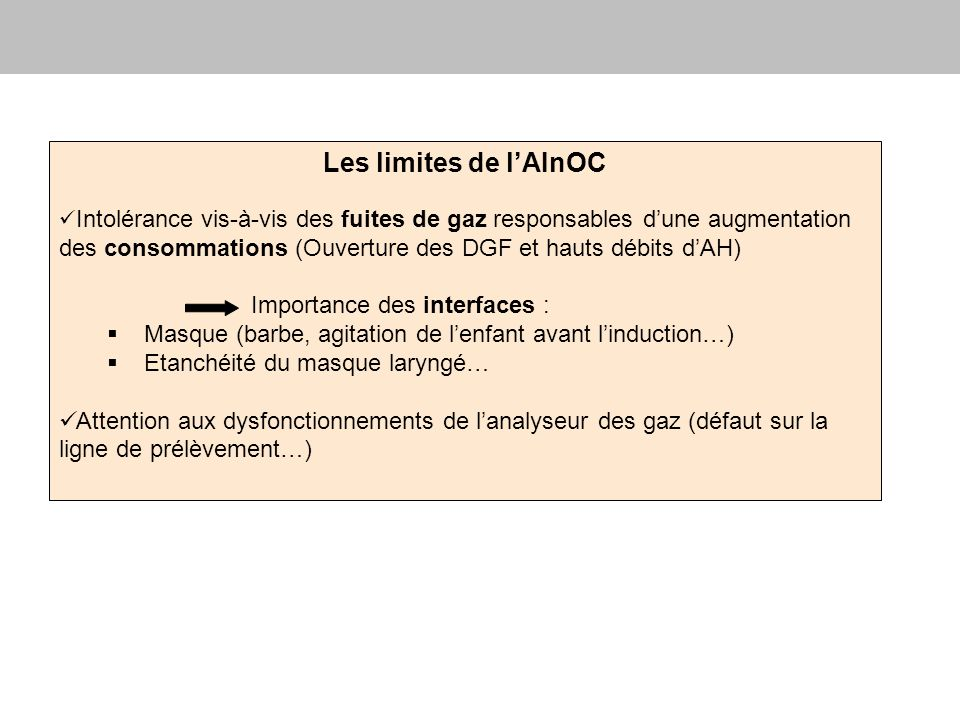 Les limites de l'AInOC Importance des interfaces :