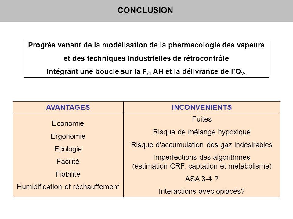 CONCLUSION Progrès venant de la modélisation de la pharmacologie des vapeurs. et des techniques industrielles de rétrocontrôle.