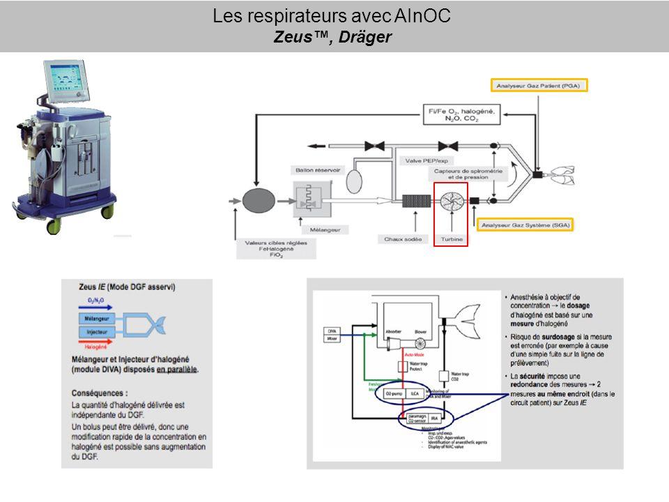 Les respirateurs avec AInOC