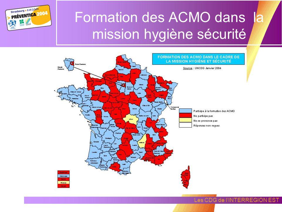 Formation des ACMO dans la mission hygiène sécurité