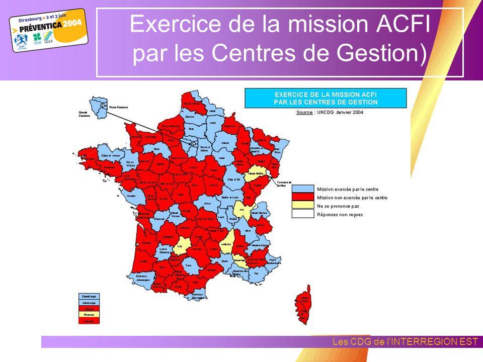 Exercice de la mission ACFI par les Centres de Gestion)