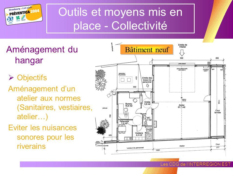 Outils et moyens mis en place - Collectivité