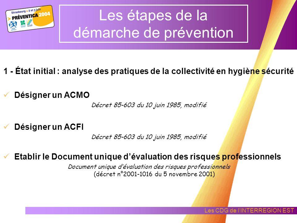 Les étapes de la démarche de prévention