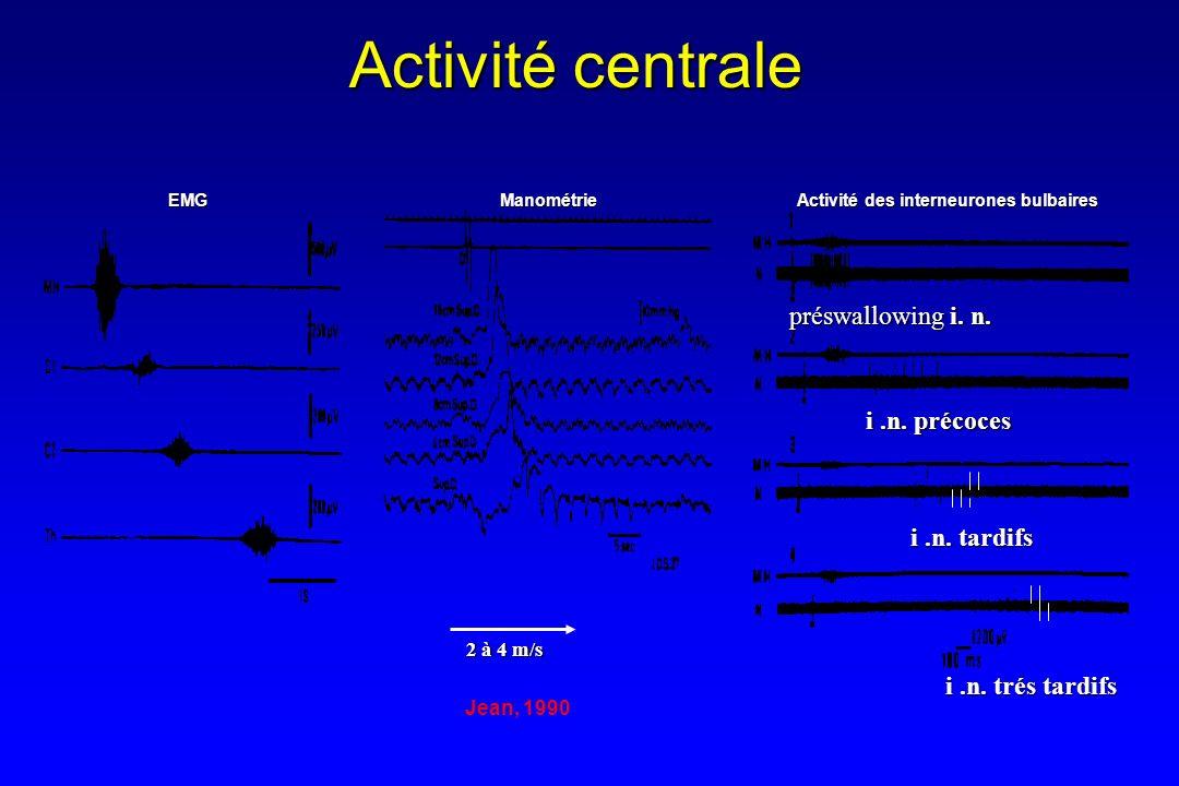 Activité centrale préswallowing i. n. i .n. précoces i .n. tardifs