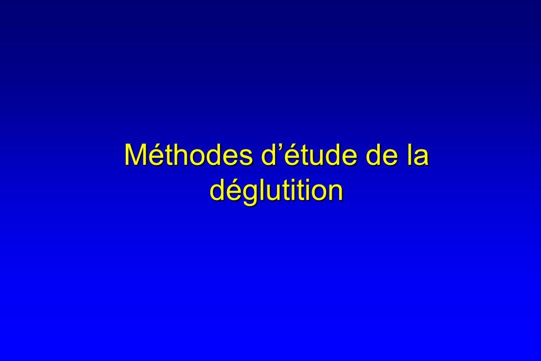 Méthodes d'étude de la déglutition