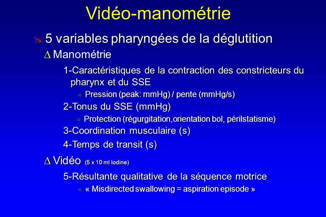 Vidéo-manométrie 5 variables pharyngées de la déglutition Manométrie