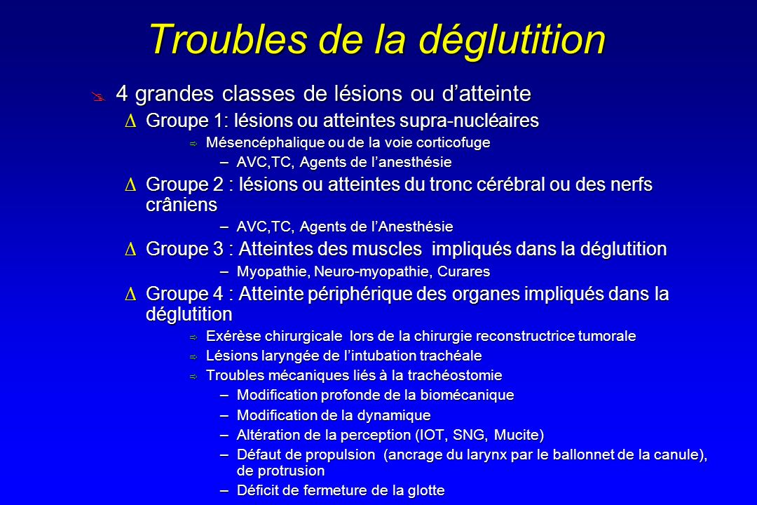 Troubles de la déglutition