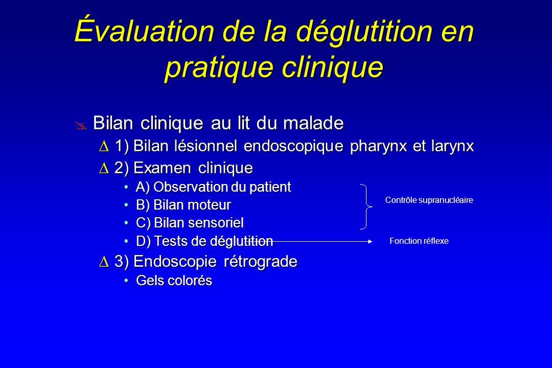 Évaluation de la déglutition en pratique clinique
