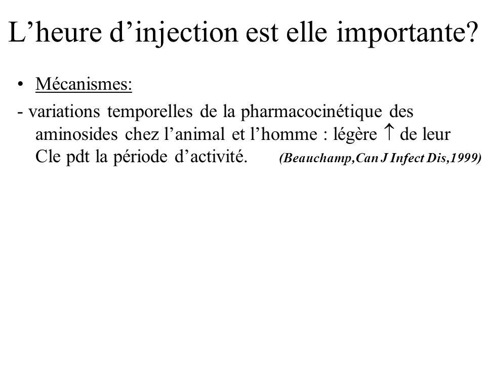 L'heure d'injection est elle importante