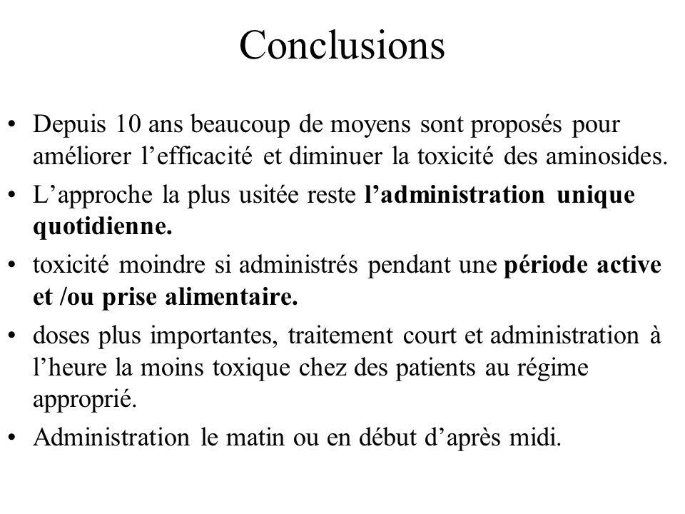 Conclusions Depuis 10 ans beaucoup de moyens sont proposés pour améliorer l'efficacité et diminuer la toxicité des aminosides.