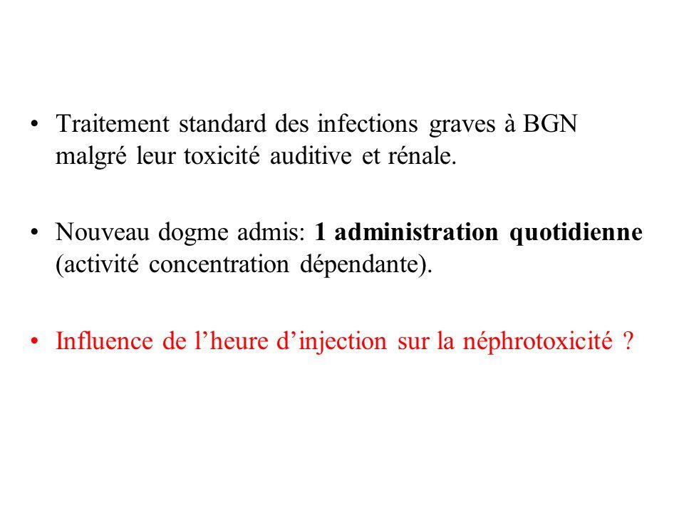 Traitement standard des infections graves à BGN malgré leur toxicité auditive et rénale.