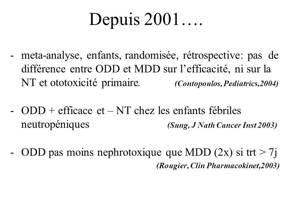 Depuis 2001….