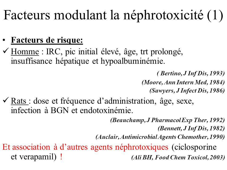 Facteurs modulant la néphrotoxicité (1)